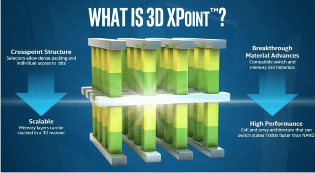 Screen-Shot-2016-03-21-at-2.18.17-PM-1024x562 Apple News: Could Apple Implement New 3d Xpoint SSD?